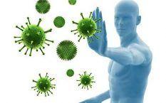 Влияние иммунитета на псориаз фото